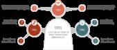 PowerPoint Vorlage: Mindmap mit Frage und Antwort