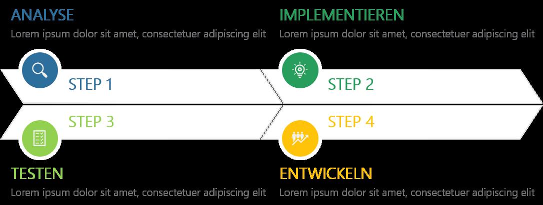 PowerPoint Vorlage: Projektmanagement Phasen der Analyse