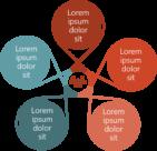 PowerPoint Vorlage: Kreislauf-Prozess mit Kreisen