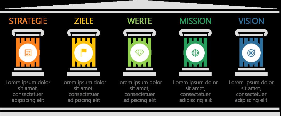 PowerPoint Vorlage: Mission, Vision in Säulen