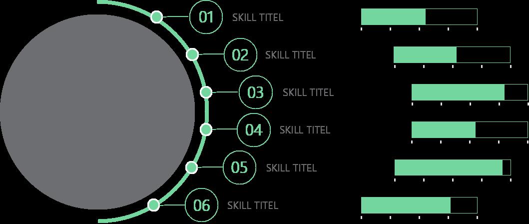 PowerPoint Vorlage: Skillcards mit Grafik