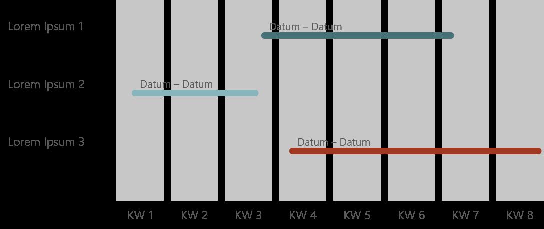 PowerPoint Vorlage: Gantt-Chart mit farbigen Balken