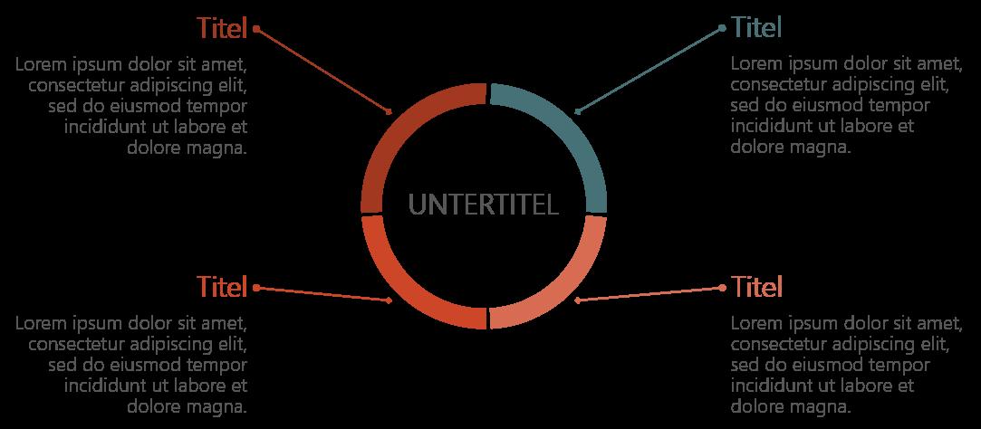 PowerPoint Vorlage: Ringdiagramm zentriert mit Zusatzinformationen
