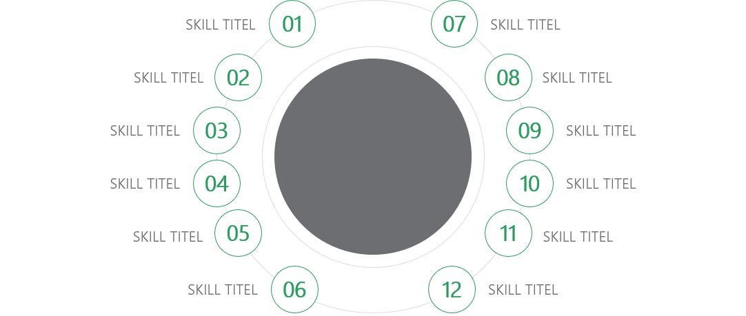 PowerPoint Vorlage: Skillcards mit Grafik in der Mitte