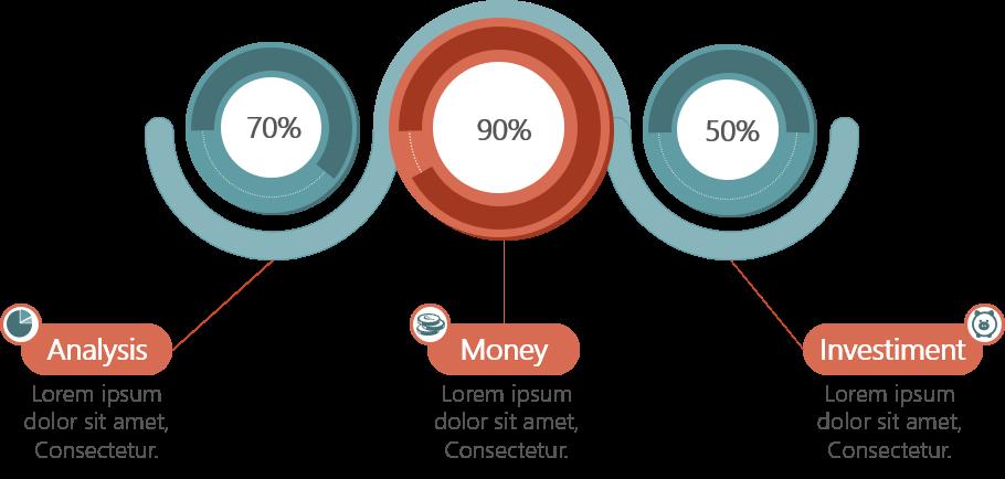 PowerPoint Vorlage: Cashflow in Kreisen