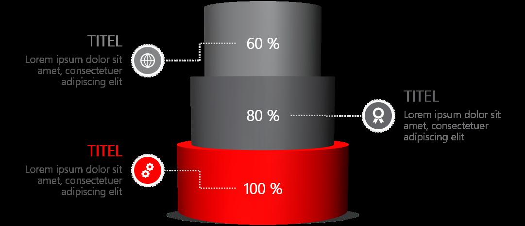 PowerPoint Vorlage: 3D-Torte