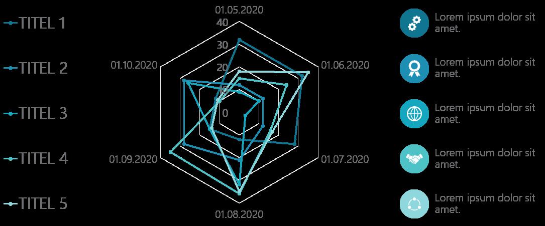 PowerPoint Vorlage: Netzdiagramm