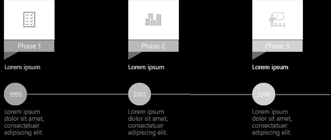 PowerPoint Vorlage: Zeitstrahl - Phasen der Unternehmensentwicklung