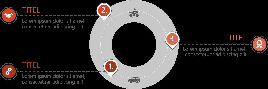 PowerPoint Vorlage: Roadmap mit kreisförmiger Straße