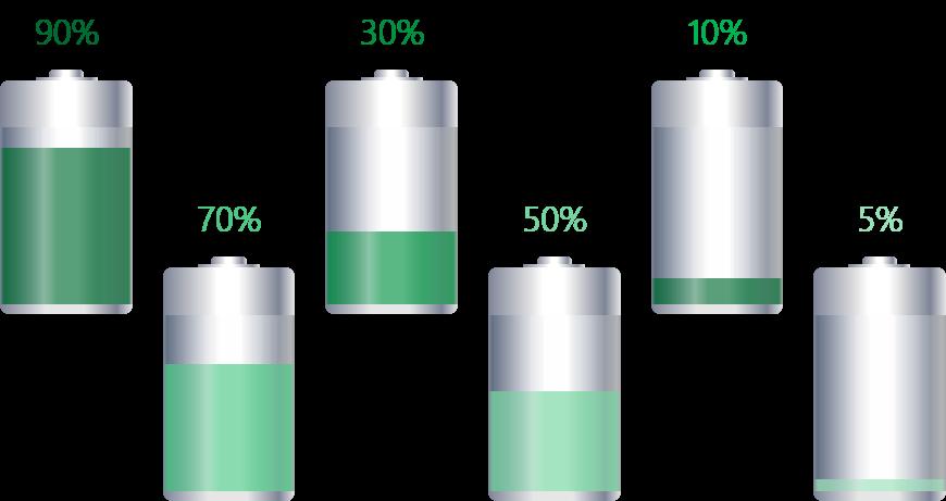PowerPoint Vorlage: Statusanzeige mit Batterie