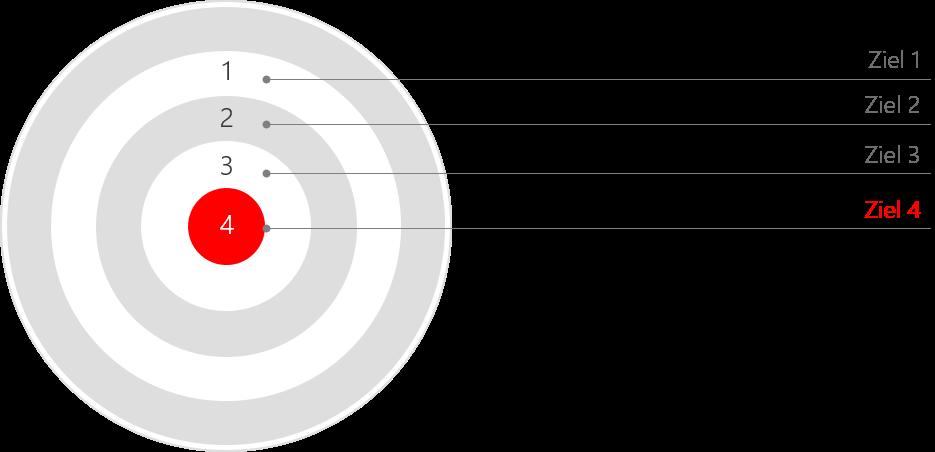 PowerPoint Vorlage: Ziele auf Zielscheibe auflisten