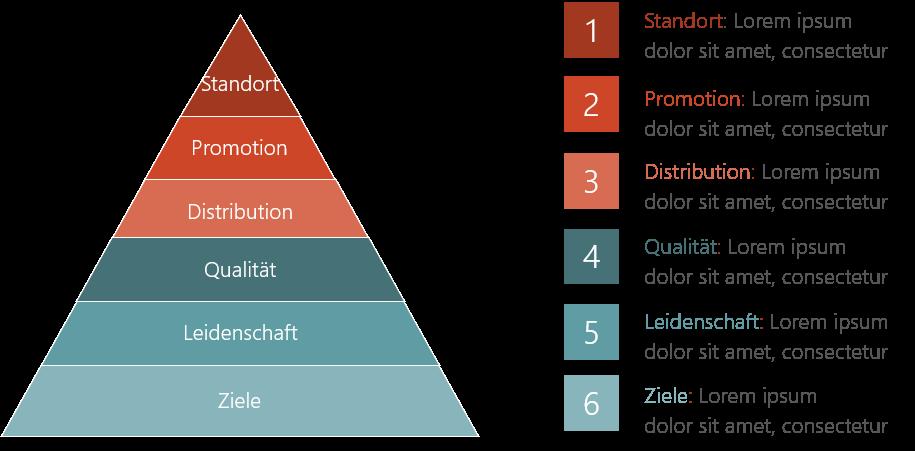 PowerPoint Vorlage: Pyramide