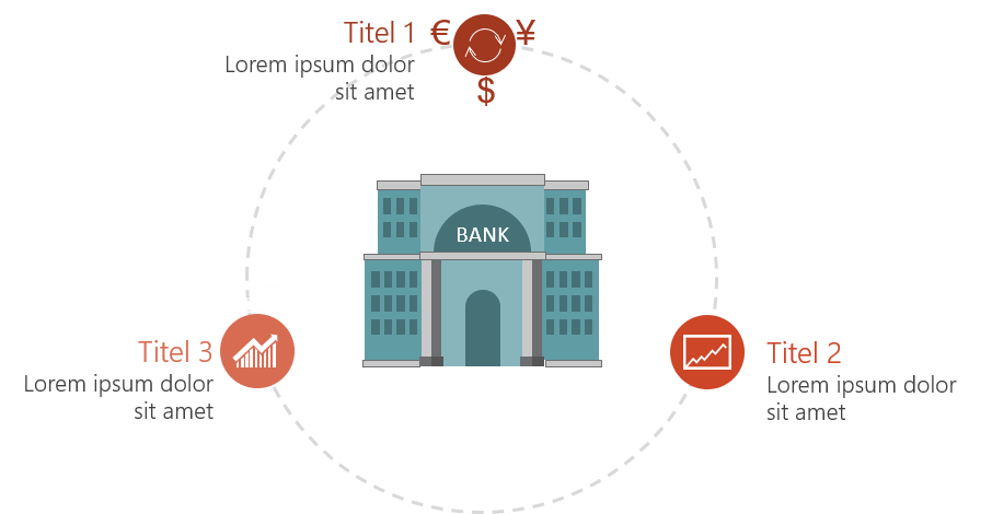 PowerPoint Vorlage: Radiale Auflistung mit Bankgebäude