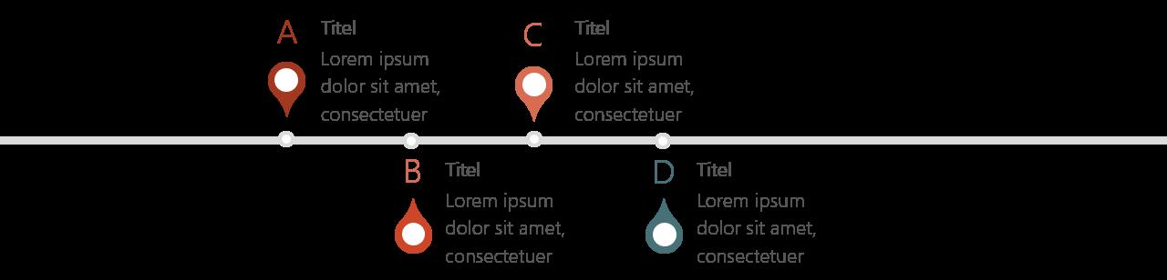 PowerPoint Vorlage: Timeline mit Pins und Buchstaben