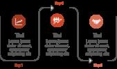 PowerPoint Vorlage: Prozess mit geschwungenen Linien und Pfeilen