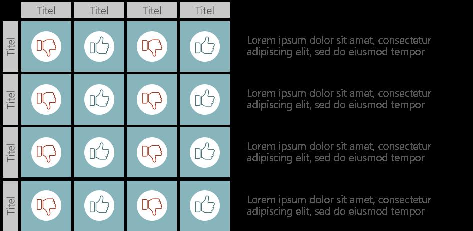 PowerPoint Vorlage: Entscheidungsmatrix
