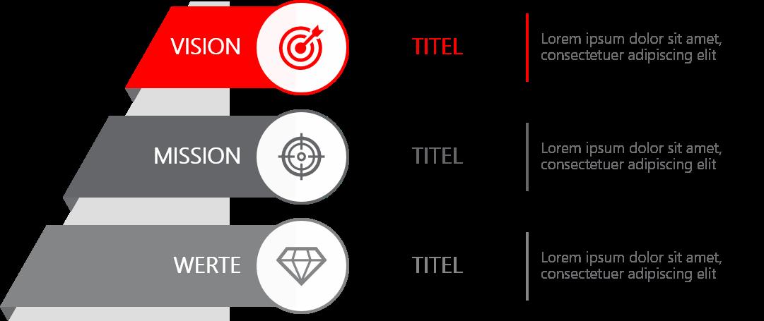 PowerPoint Vorlage: Mission, Vision Auflistung