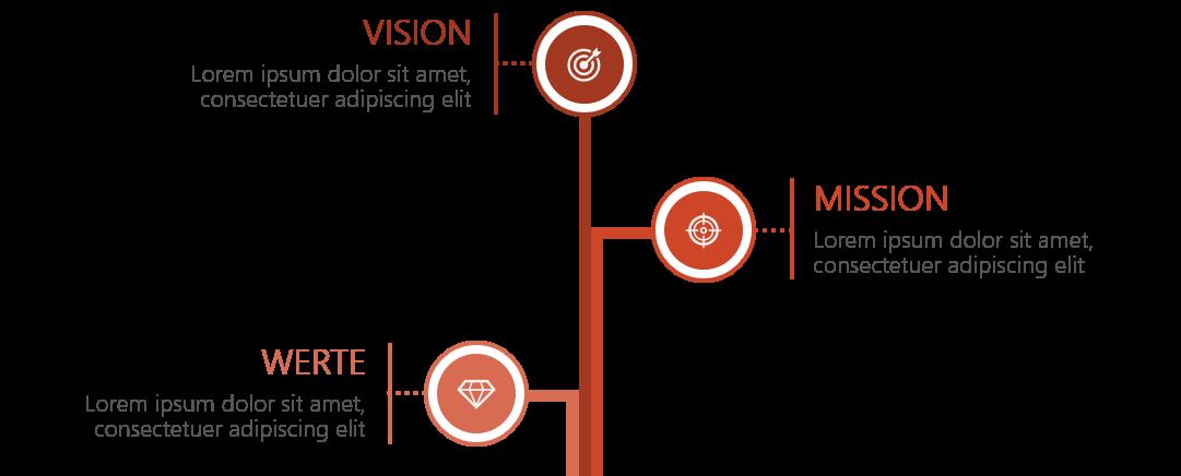 PowerPoint Vorlage: Mission, Vision in Kreisen