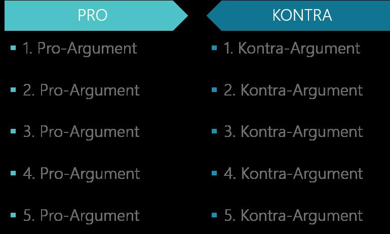 PowerPoint Vorlage: Pro und Contra mit Pfeilen