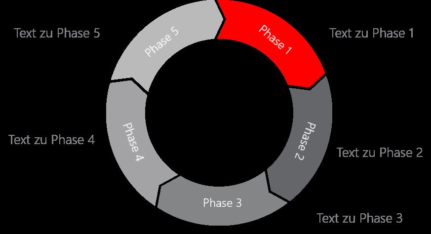 PowerPoint Vorlage: Prozess im Ringdiagramm mit Kreispfeilen