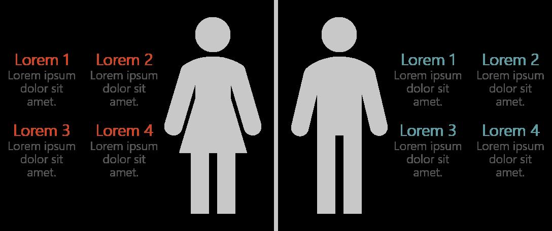 PowerPoint Vorlage: Geschlechterspezifischer Zielgruppen-Vergleich