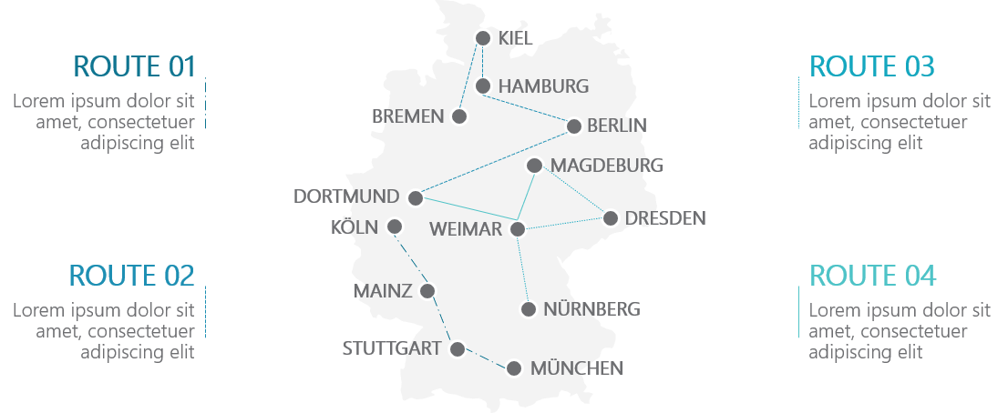 PowerPoint Vorlage: Deutschlandkarte mit Routen