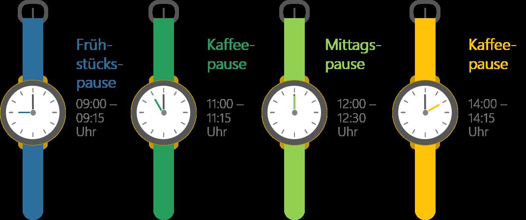 PowerPoint Vorlage: Pausen mit Armbanduhren