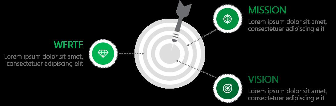 PowerPoint Vorlage: Mission, Vision mit Zielscheibe