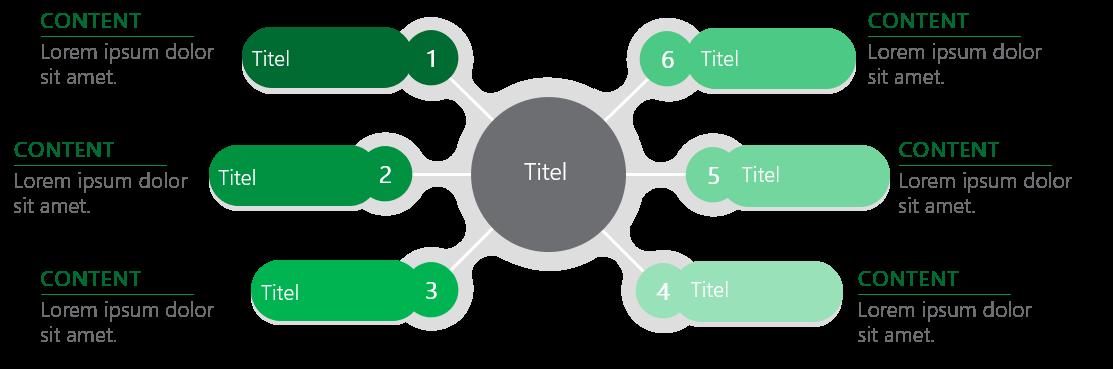 PowerPoint Vorlage: Key Performance Indicator in Mindmap