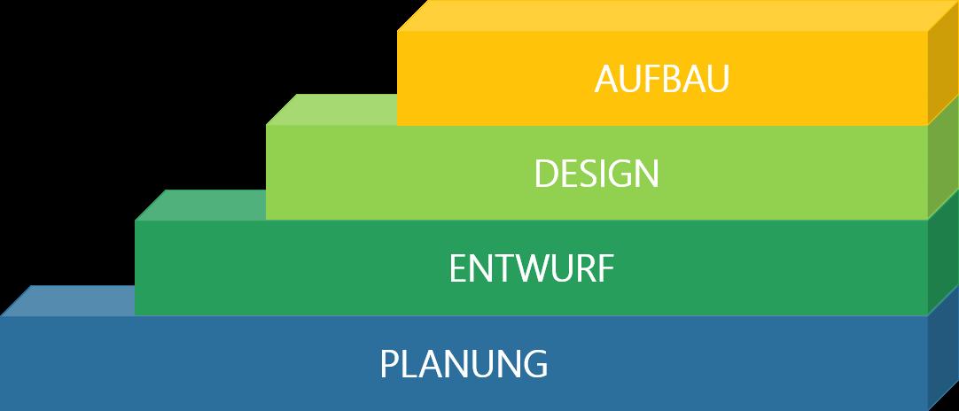 PowerPoint Vorlage: Ablauf mit 3D-Stufen