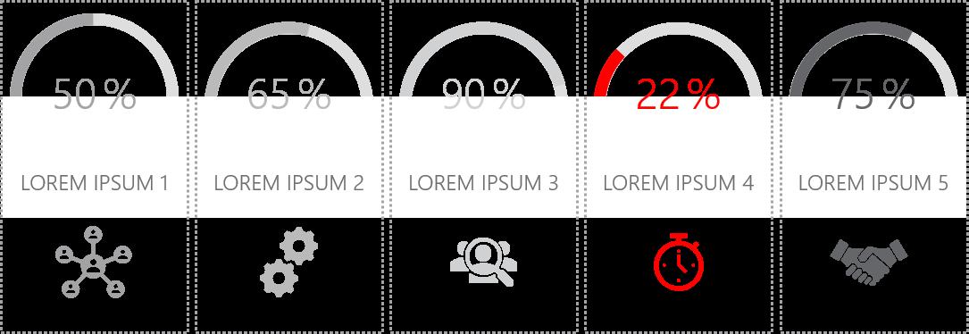 PowerPoint Vorlage: Statusanzeige mit Prozenten in gepunkteten Kästen
