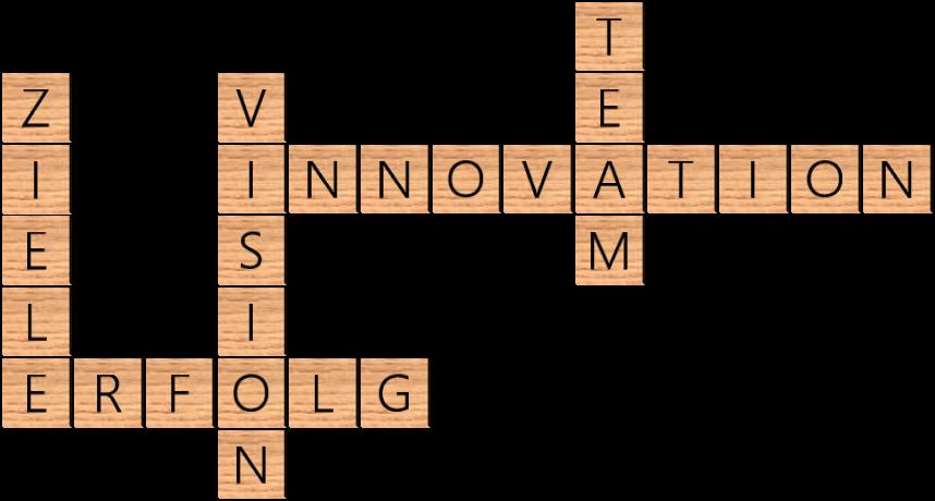 PowerPoint Vorlage: Scrabble-Vorlage