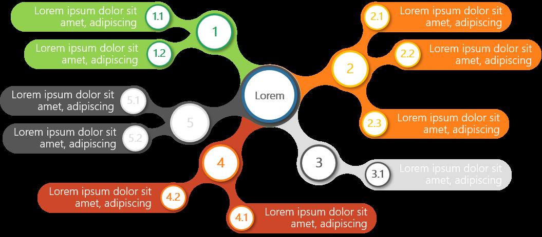 PowerPoint Vorlage: Mindmap über zwei Ebenen