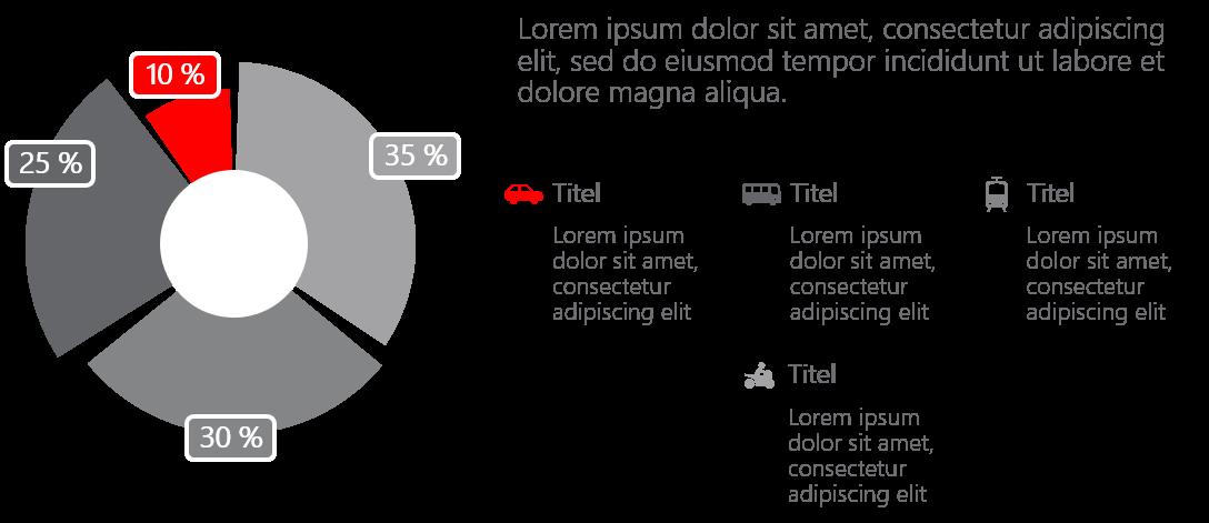 PowerPoint Vorlage: Pie Chart mit Piktogrammen und Text