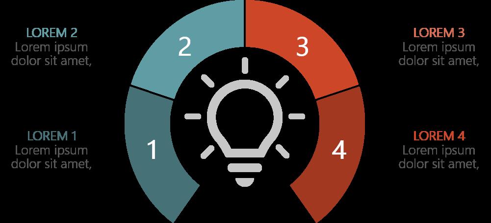 PowerPoint Vorlage: Vertriebsfaktoren auf einem Blick