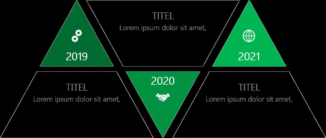 PowerPoint Vorlage: Timeline mit Dreiecken