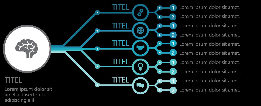 PowerPoint Vorlage: Mindmap mit verbundenen Kreisen