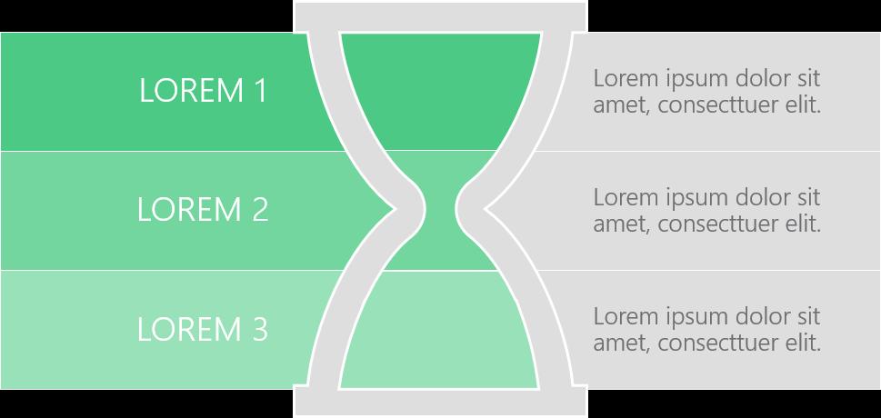 PowerPoint Vorlage: Projektstatus mit Balken in einer Sanduhr