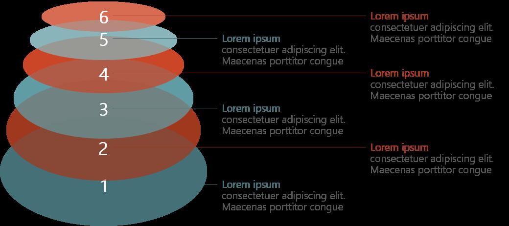 PowerPoint Vorlage: Produkteigenschaften mit gestapelten Kreisen