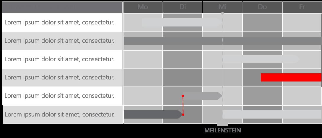 PowerPoint Vorlage: Gantt Chart mit Werktagen