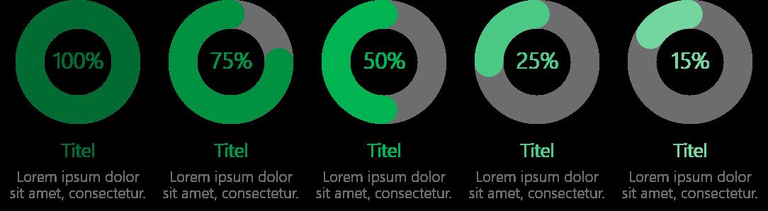 PowerPoint Vorlage: Statusanzeige mit runden Füllständen
