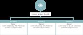 PowerPoint Vorlage: Vertriebsstrategie mit verschiedenen Abteilungen