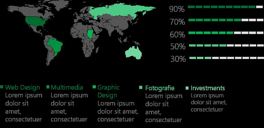 PowerPoint Vorlage: Hervorgehobene Standorte mit Statusanzeige