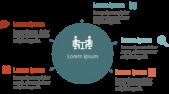 PowerPoint Vorlage: Vertriebsstrategie mit zentraler Grafik