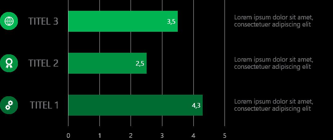 PowerPoint Vorlage: Horizontales Balkendiagramm