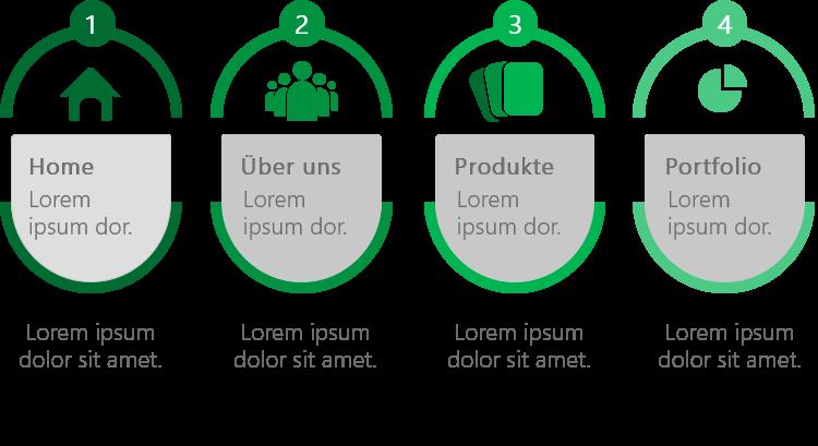 PowerPoint Vorlage: Selbstpräsentation von Services