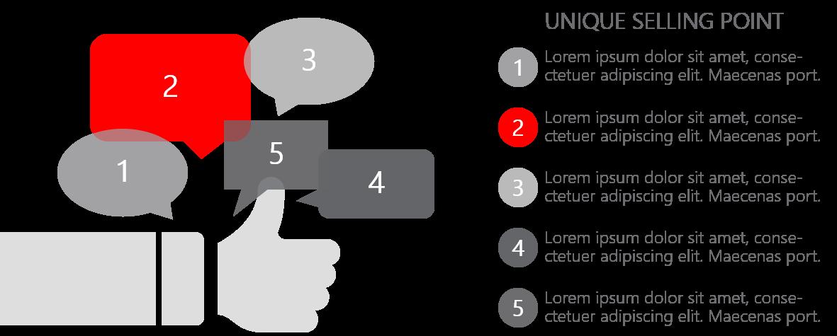 PowerPoint Vorlage: USP mit Sprechblasen