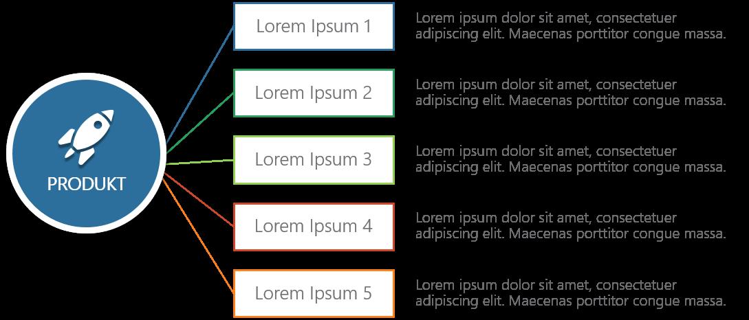 PowerPoint Vorlage: Unique Selling Points von Produkten