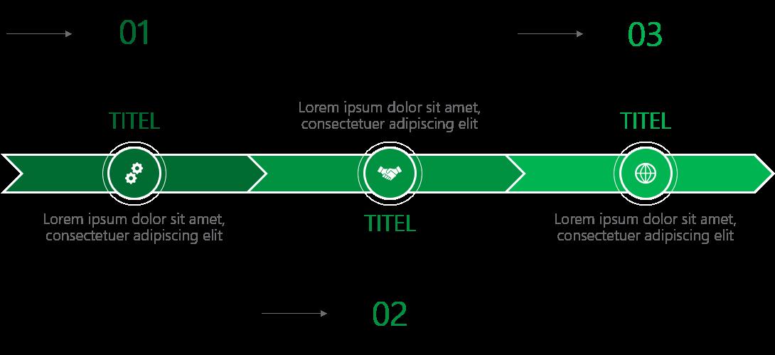 PowerPoint Vorlage: Projektmanagement Ablauf mit horizontalen Pfeilen