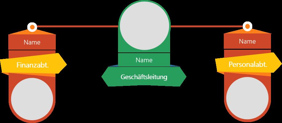 PowerPoint Vorlage: Organigramm mit vertikaler Hierarchie